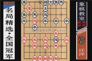 2005年全国象棋个人赛:汪洋先负洪智