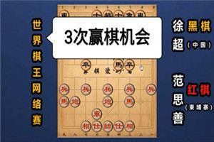 2020年世界象棋网络棋王赛:范思善先负徐超